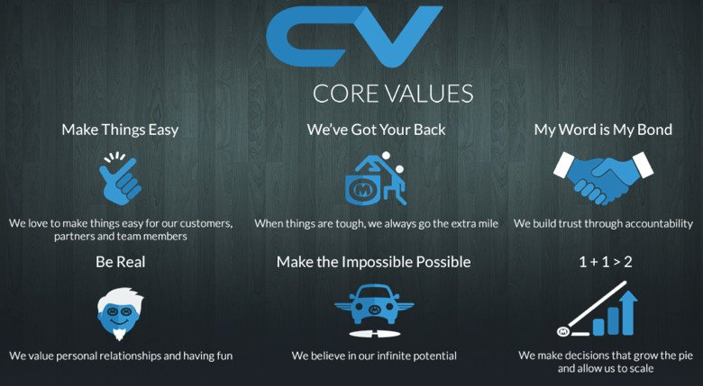 Cool example of company values