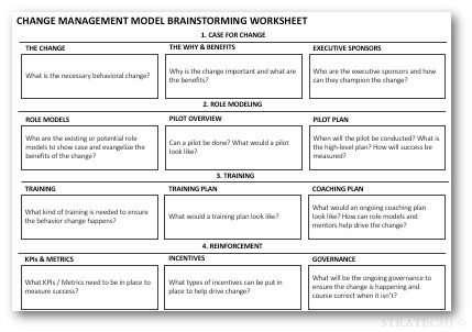 mckinsey 39 s change management model best practices templates