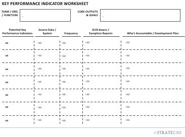 Key Performance Indicator KPI Swot analysis Powerpoint Worksheet Template