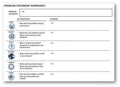 Problem Statement Worksheet Stratechi