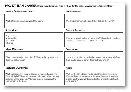 Download Your Free Project Charter Template By Mckinsey Alum