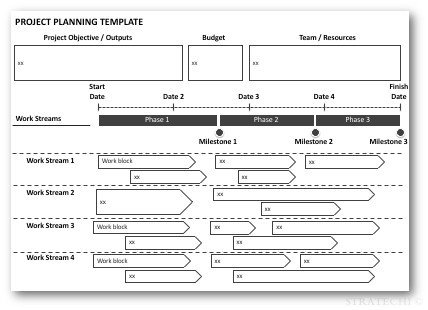 A Work Plan Template