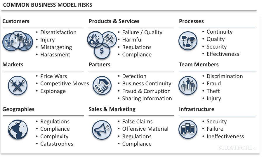 Download Your Free Risk Management Plan