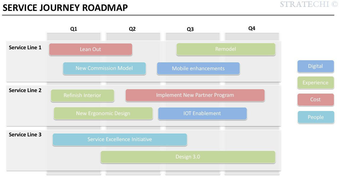 Download Your Free Roadmap Template