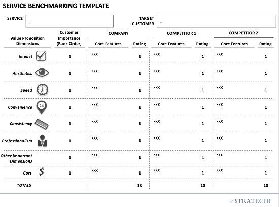 Service Strategy Strategic Planning Template